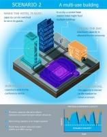 CW_idDAS_infographic_web_3_475