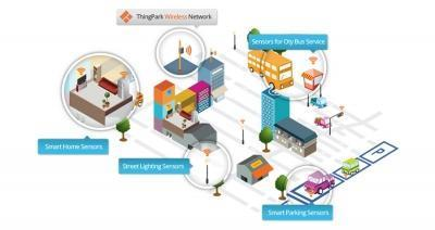 Actility and Foxconn plan China-wide wireless IoT network