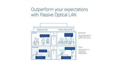 Nokia launches Passive Optical LAN solution to provide businesses with a more efficient alternative to Ethernet LAN