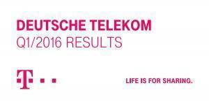 Deutsche Telekom's profit surges, boosted by UK divestment