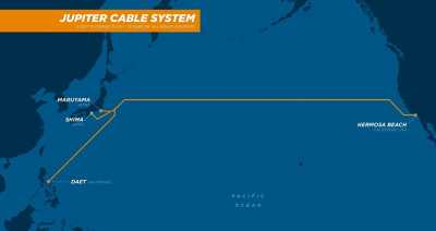 JUPITER cable system connecting Asia to US scheduled for 2020 launch