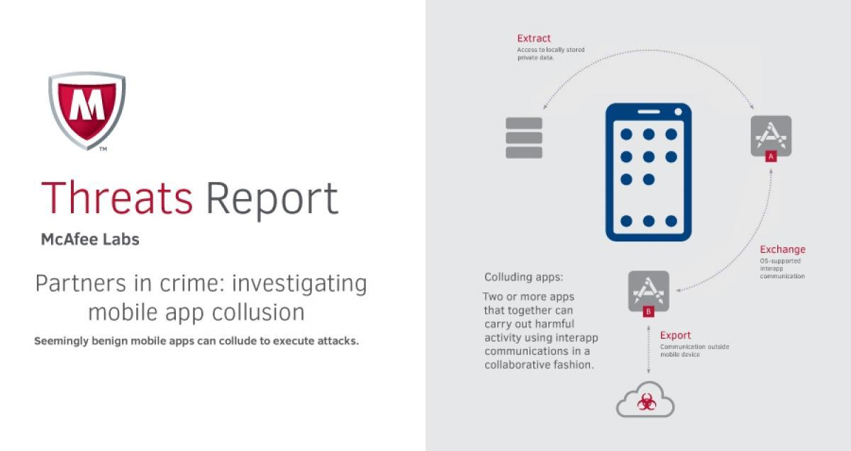 McAfee Labs report reveals new mobile app collusion threats